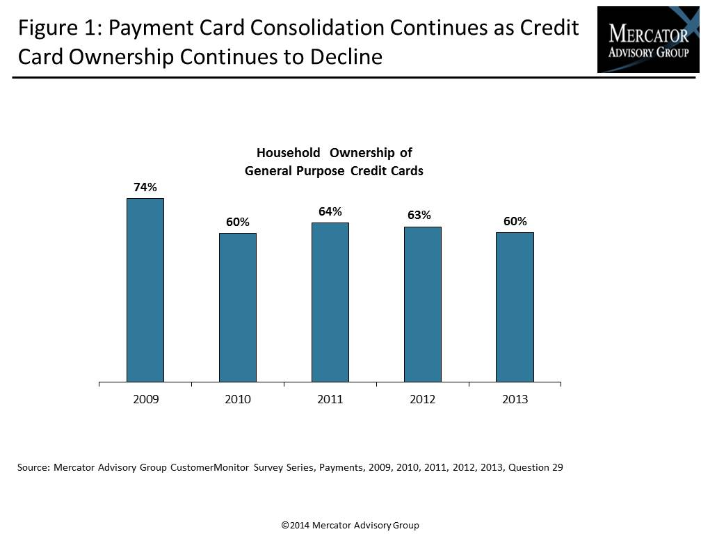 Innovative Strategies for Credit Card Account Acquisition_IMAGE