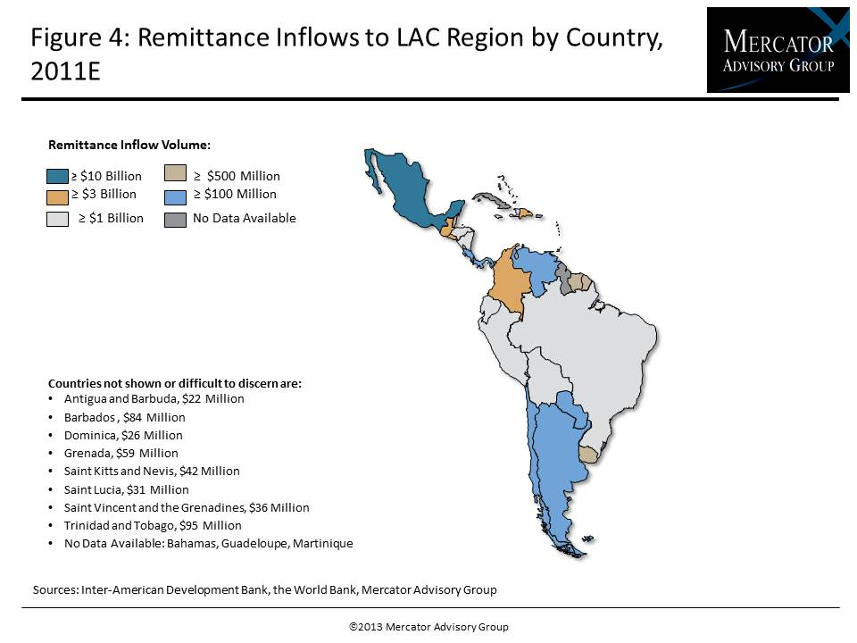 Remittance Inflows to LAC Region by Country 2011E